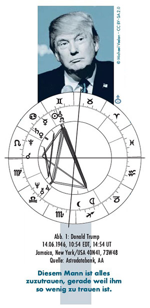 trump-horoskop300b